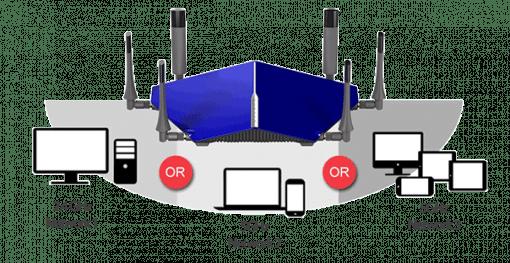 D-LINK TAIPAN - AC3200 Ultra Wi-Fi Modem Router DSL-4320L